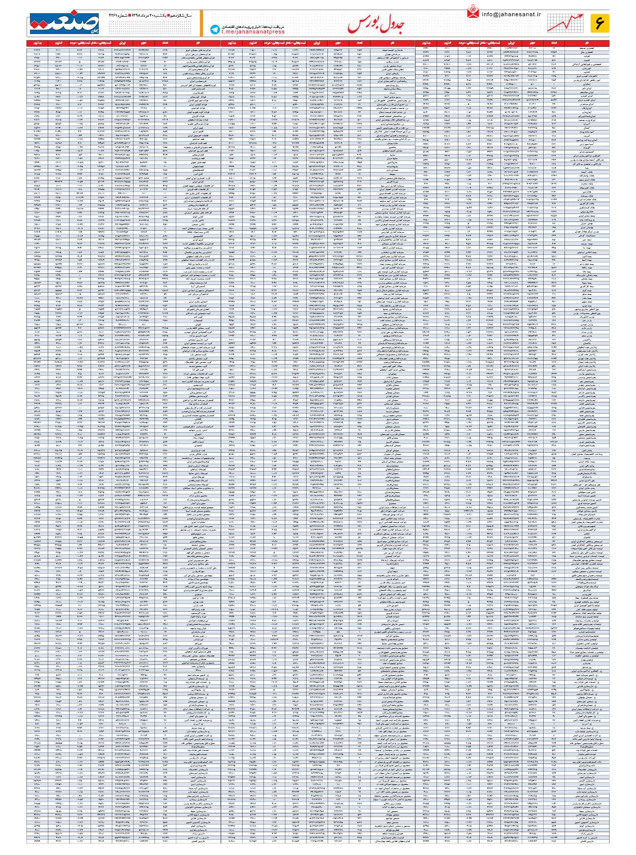 صفحه ۰۶ – ۲۰ مرداد ۱۳۹۸