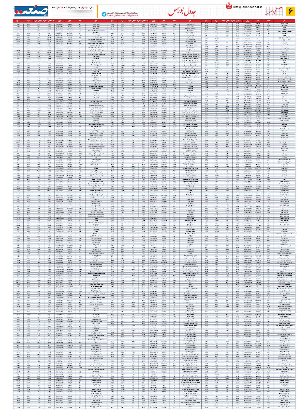 صفحه ۰۶ – ۳۱ مرداد ۱۳۹۸