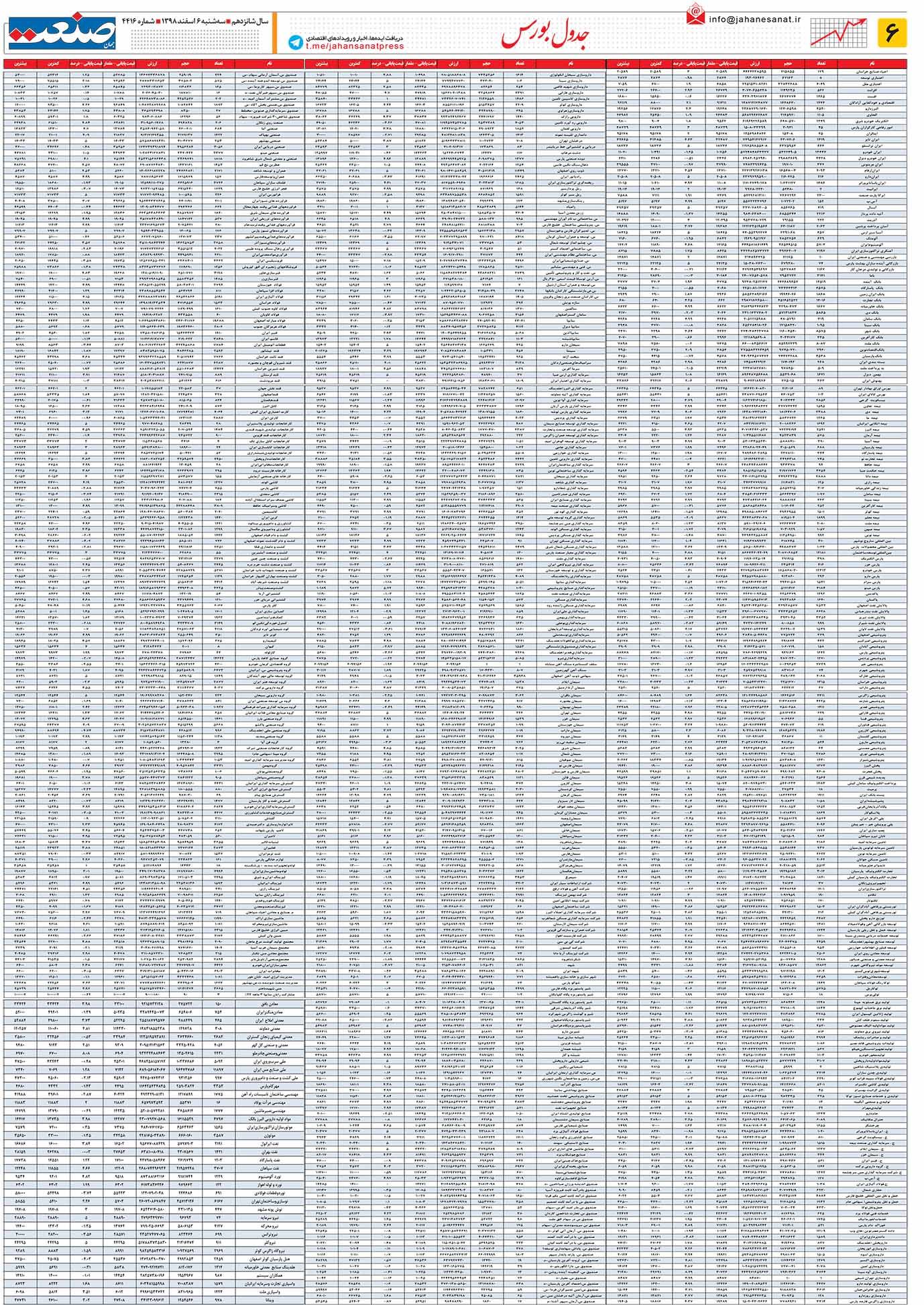 صفحه ۰۶ – ۰۶ بهمن ۱۳۹۸