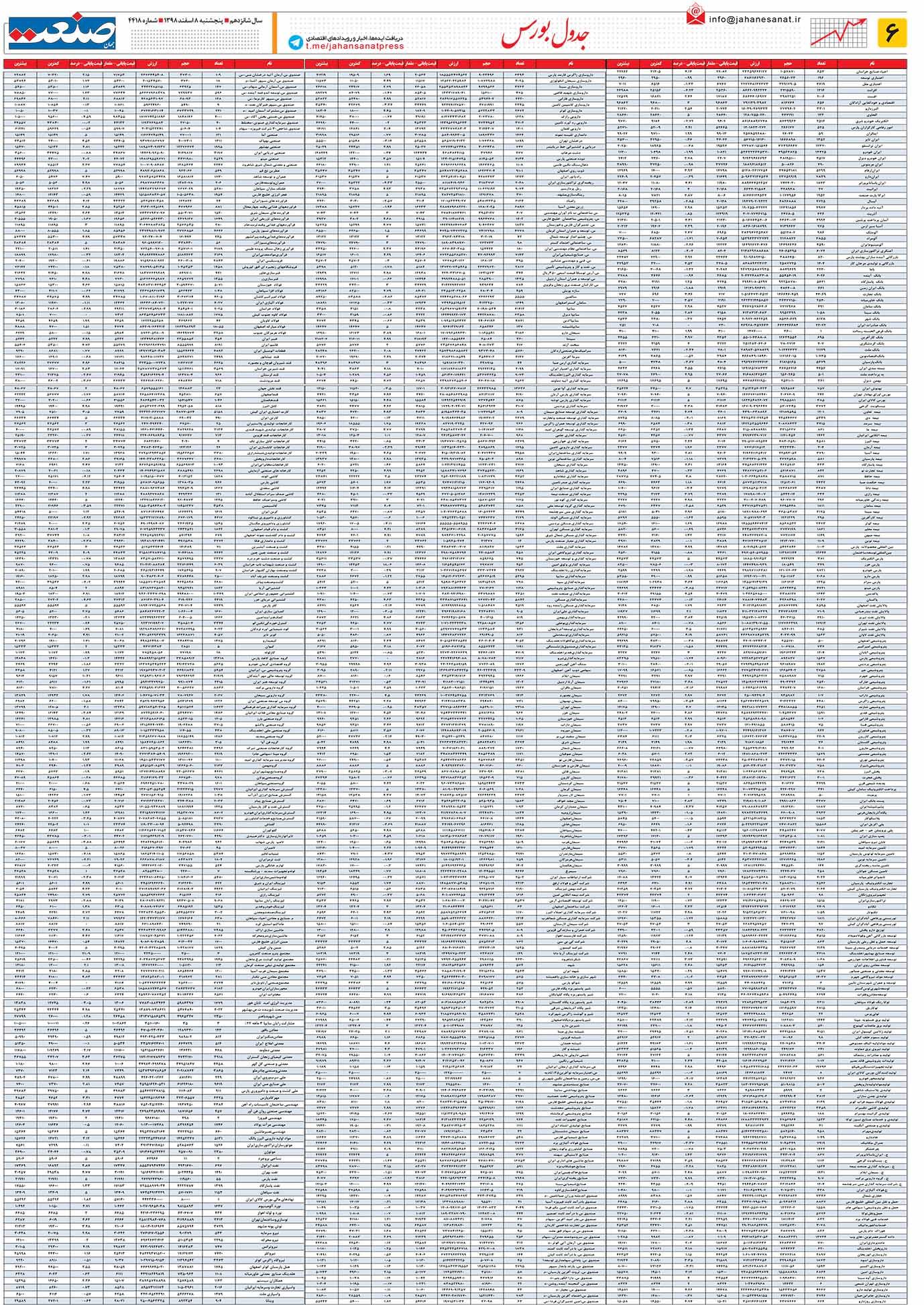 صفحه ۰۶ – ۰۸ اسفند ۱۳۹۸