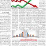 صفحه۰۳-۲۸ تیر ۱۴۰۰