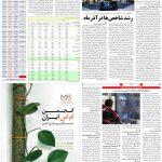 صفحه۰۵-۱۹خرداد ۱۴۰۰