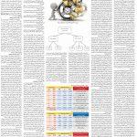 صفحه ۰۶- ۶ خرداد ۱۳۹۹