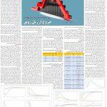 صفحه ۰۶ – ۰۵ مرداد ۱۳۹۹