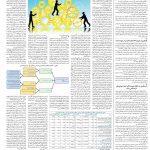 صفحه ۰۸-۲۴خرداد۱۳۹۹